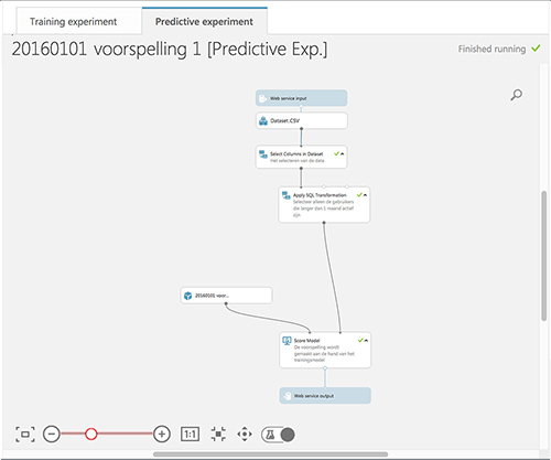 Microsoft Azure Machine Learning Predictive Experiment, AzureML | foto 1